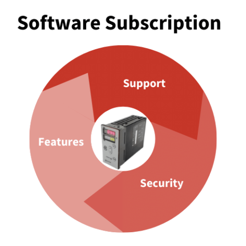 HRDc Software Subscription